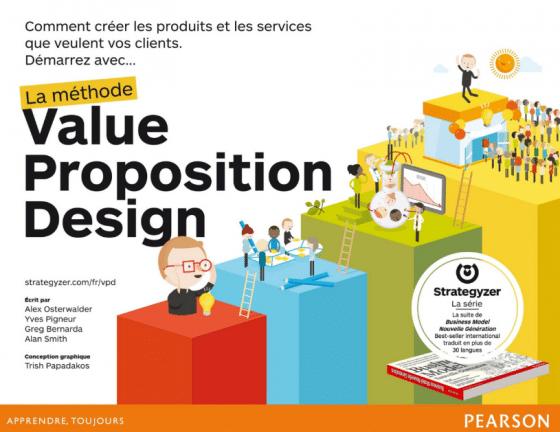 Value Proposition Design pour micro-fermes économiquement fiables.