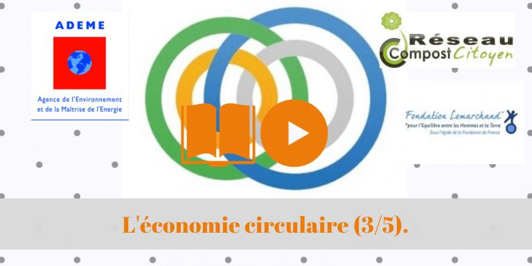 L'économie circulaire (3/5) – Compostage. Passer à l'action. La semaine nationale de compostage.
